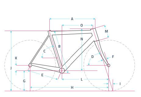 Bikefitting analyse pédalage par osthéopathe